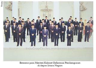 Periode Kabinet Indonessia Pasca Orde Baru