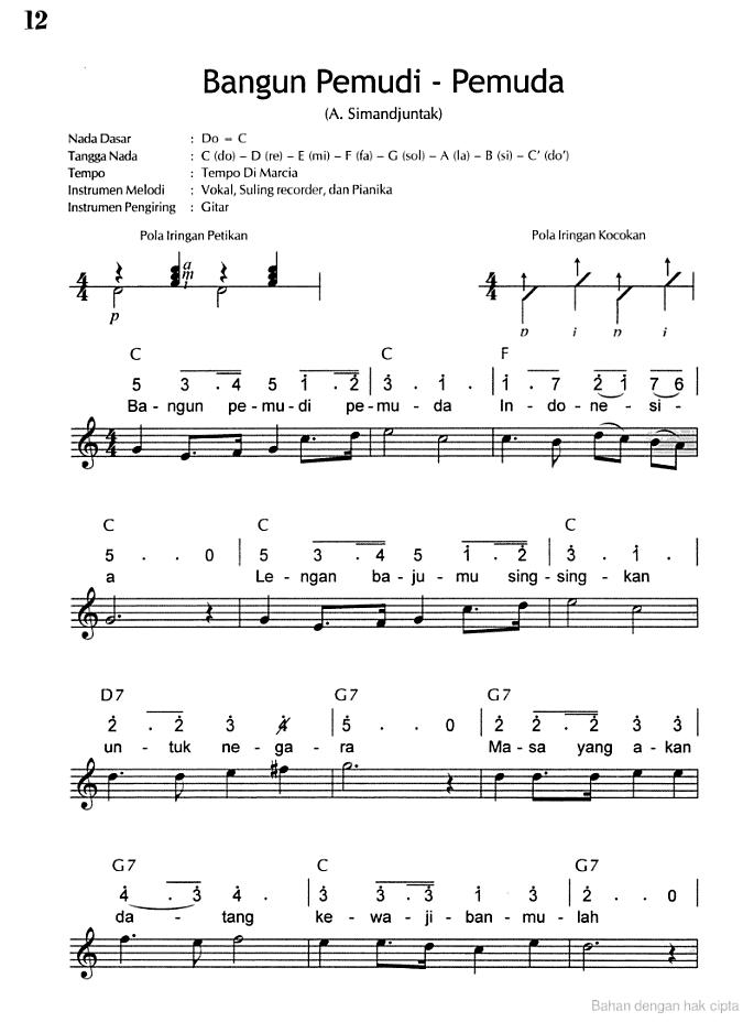 Lirik Lagu Bangun Pemudi Pemuda