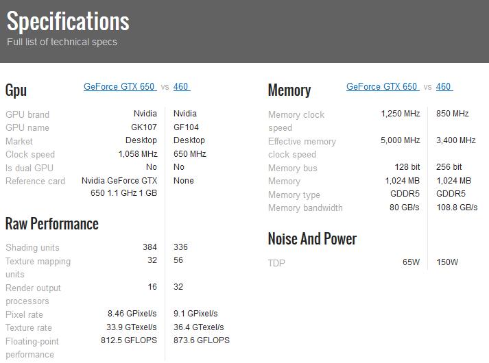 Daftar_Lengkap_spesifikasi_teknis_GPU