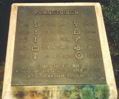 Solar System Plaque