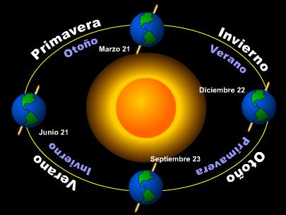 Curiosidades y ciencia - Página 20 20100530120304-estaciones