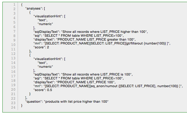 heres in more detail the json in the json_document column