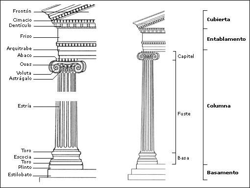 Ipat2013 carlosbernalramirez las columnas Cuantas materias tiene arquitectura
