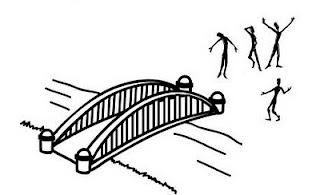 Puente sobre río