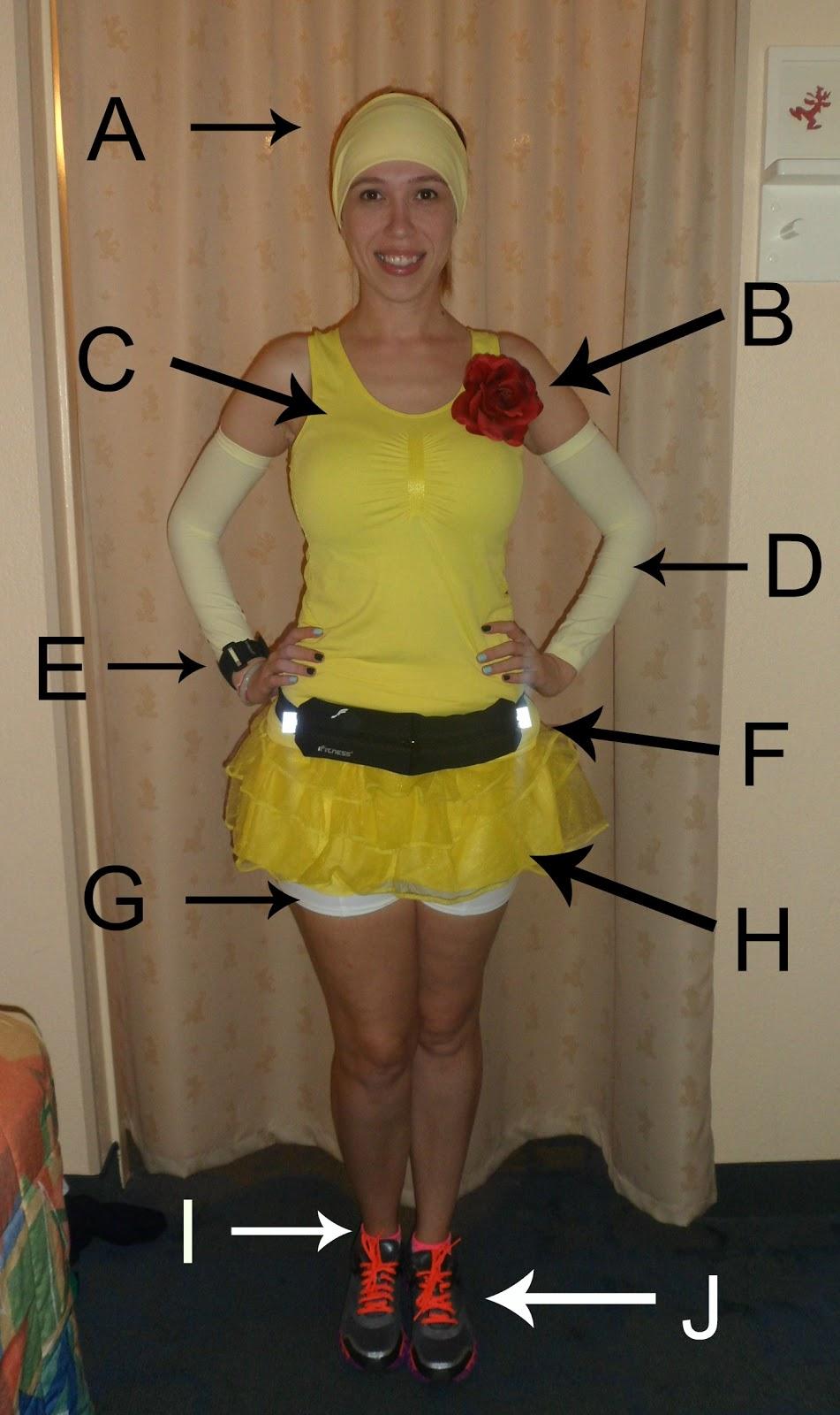 Live Laugh Run Disney Anatomy Of A Race Costume