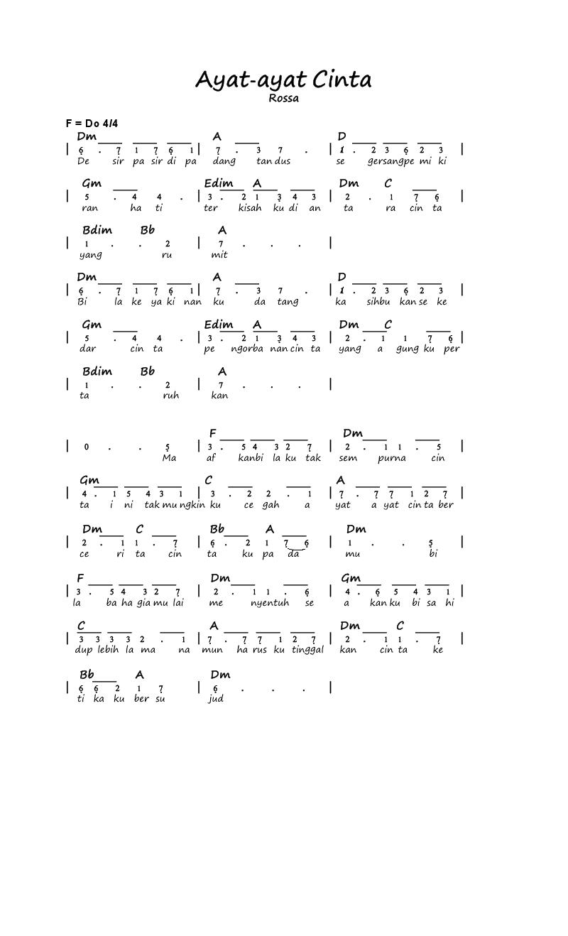 Chord Lagu Esok Kan Masih Ada | peringatan, farah fauzi ...