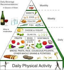 dieta-mediterranea-cancer