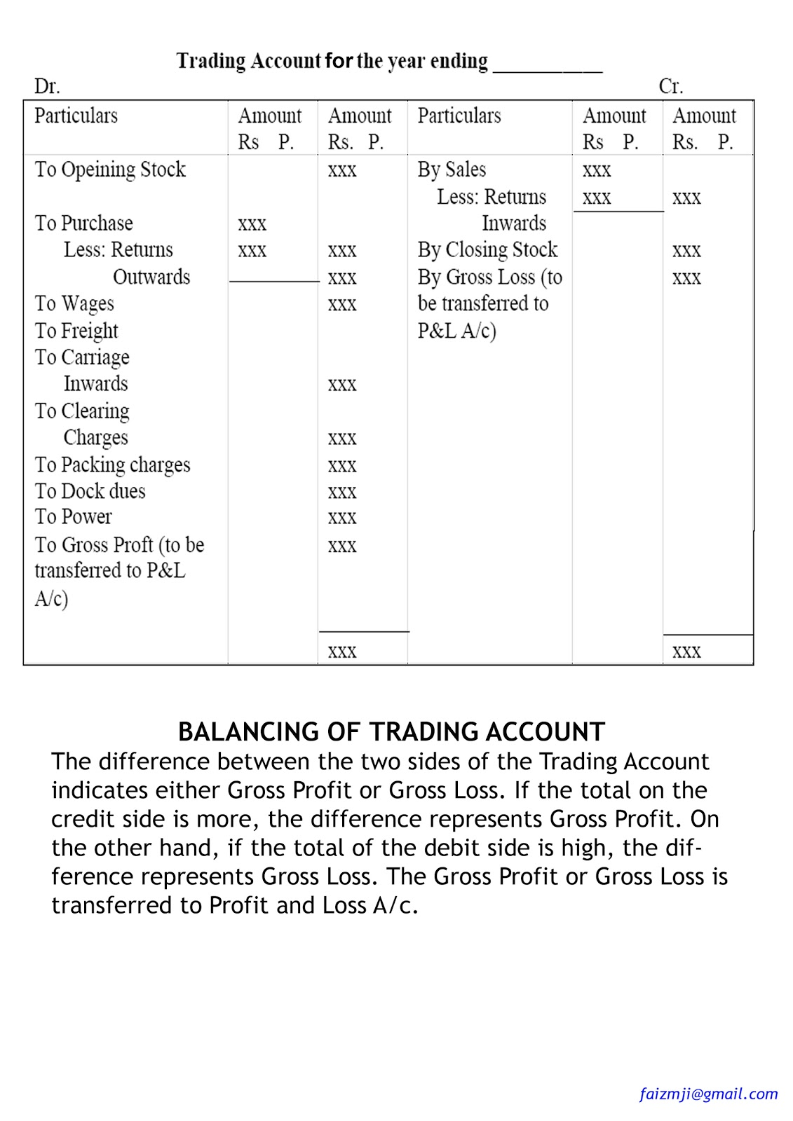 Profit And Loss And Balance Sheet Example  Profit And Loss And Balance Sheet Template