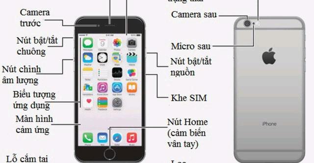 Hướng dẫn sử dụng iPhone 6 và 6 Plus cơ bản