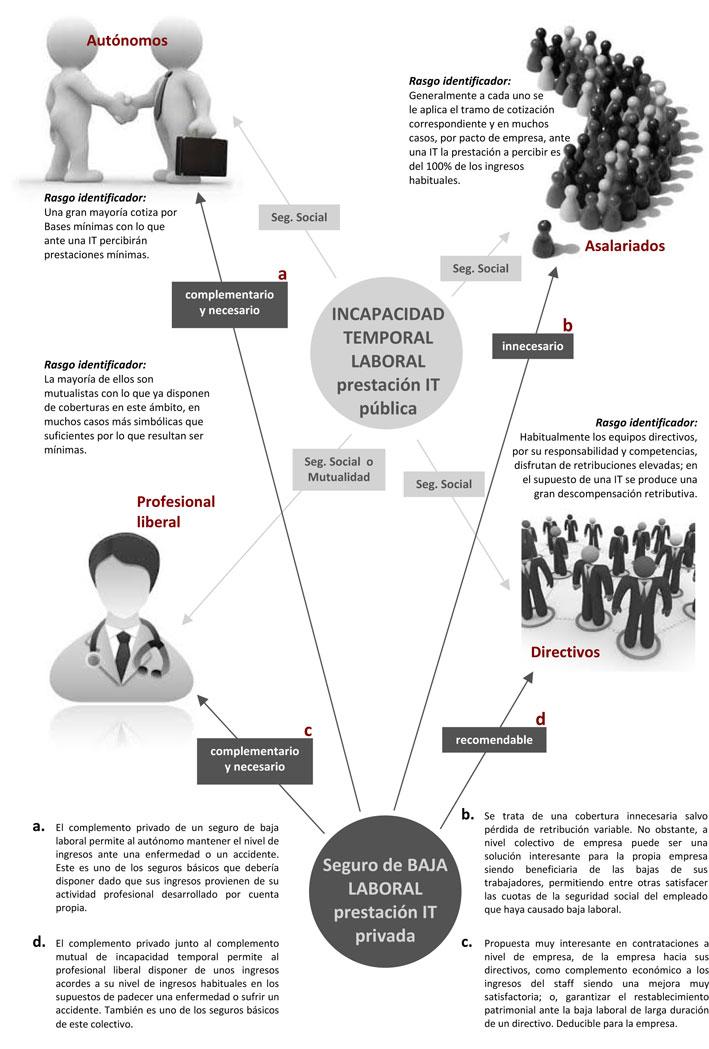 infografía#post4