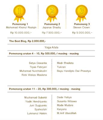 List Pemenang Kontes SEO Commonwealth Life Perusahaan Asuransi Jiwa Terbaik Indonesia
