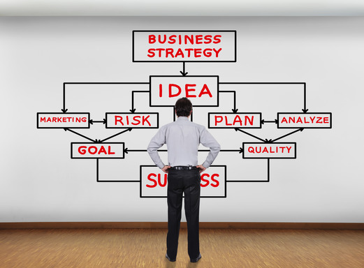 Assignment On Business Strategy - Assignments Articles And
