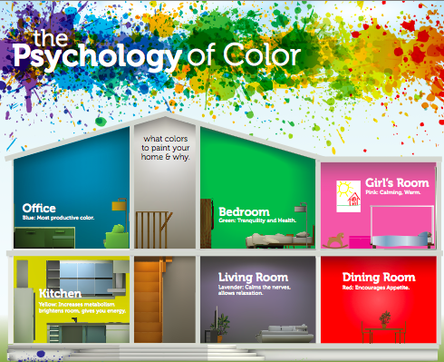 diva design diary psychology of color