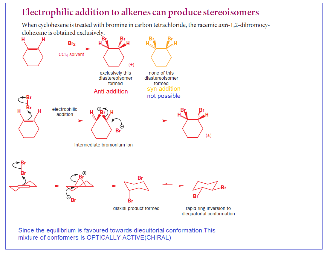 alkene addition bromination The π electrons act as a nucleophile, attacking the bromine, displacing a bromide ion but forming a cationic cyclic bromonium ion as an intermediate step 2: attack of the nucleophilic bromide from the side away from the bromonium center opens the cyclic bromonium ion to give overall anti addition.