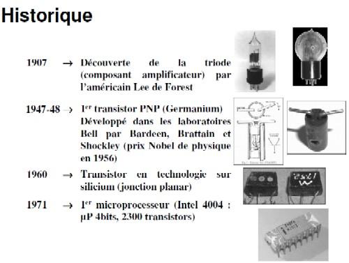 Electronique et electricite le transistor bipolaire for Le transistor
