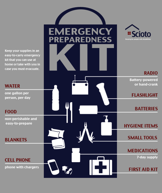 See More From Rappler Move Ph 31242 Prepare Disaster Kit