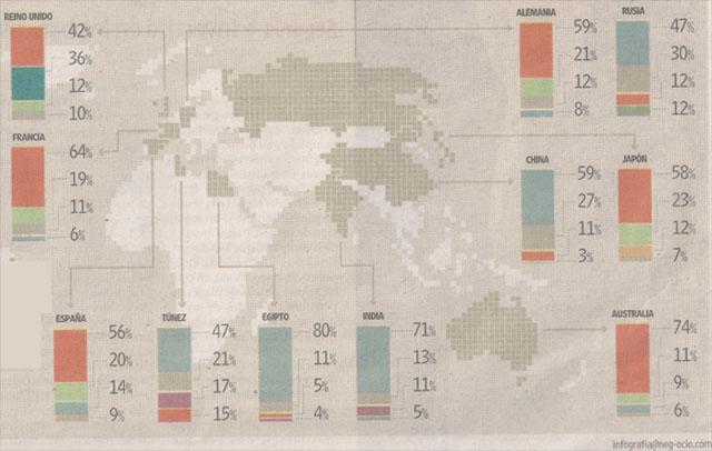 Utilidad de Apple en el mundo- Mapa Europa asia y oceania