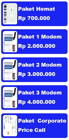 Produk SMS Gateway
