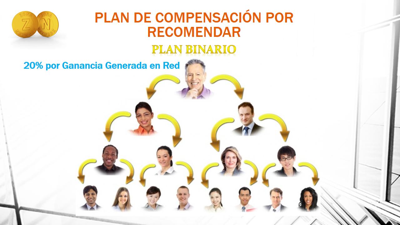 planes de compensacion El plan de compesación diferida es un plan de retiro para los ejecutivos de más alto nivel de tu compañía, donde aportan una cantidad específica de su compensación a un fondo en fideicomiso (trust fund) creado por sus compañías.