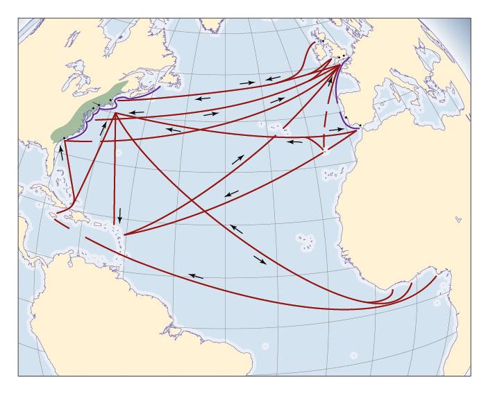 Sea trading system