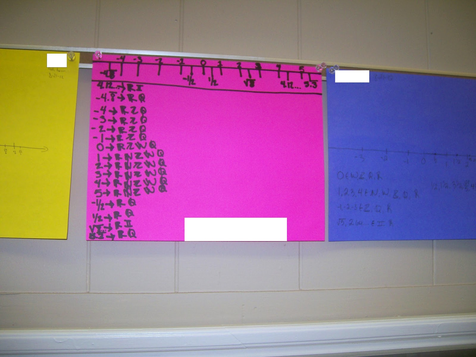 Math Number Line Real number line project