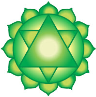image of the heart chakra