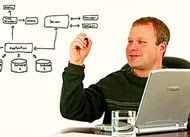 (photo - Service Oriented Architecture QFD for e-learning system)