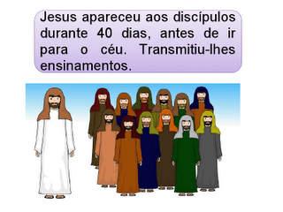 História da Páscoa