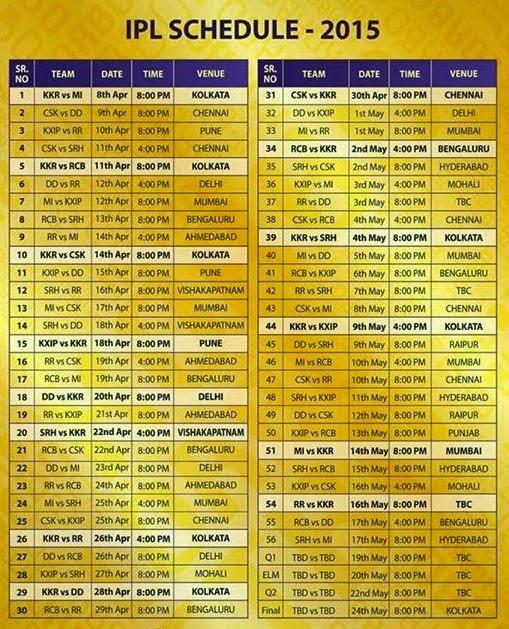 IPL8 Match Schedule & Fixtures - IPL Season 2015 | IPL 9 Live ...
