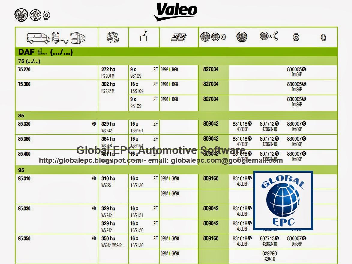 Global Epc Automotive Software  Valeo Catalogue 07 2013