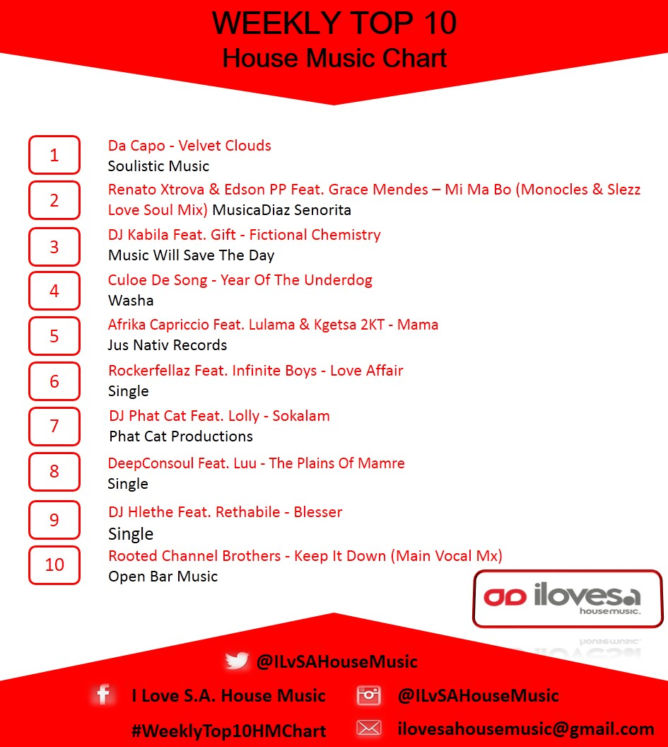 I love s a house music weekly top 10 house music chart for Top 10 house songs