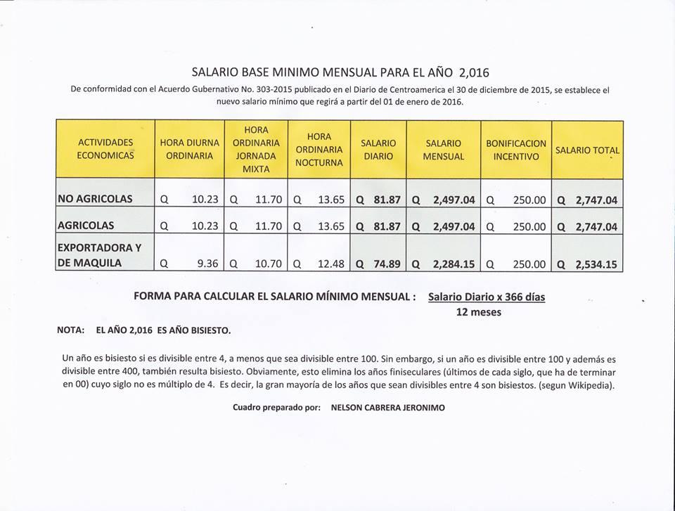 Tabla De Sueldos Y Salarios Quincenales 2016   nuevas