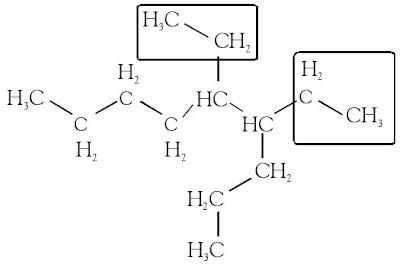 5-dietilnonana
