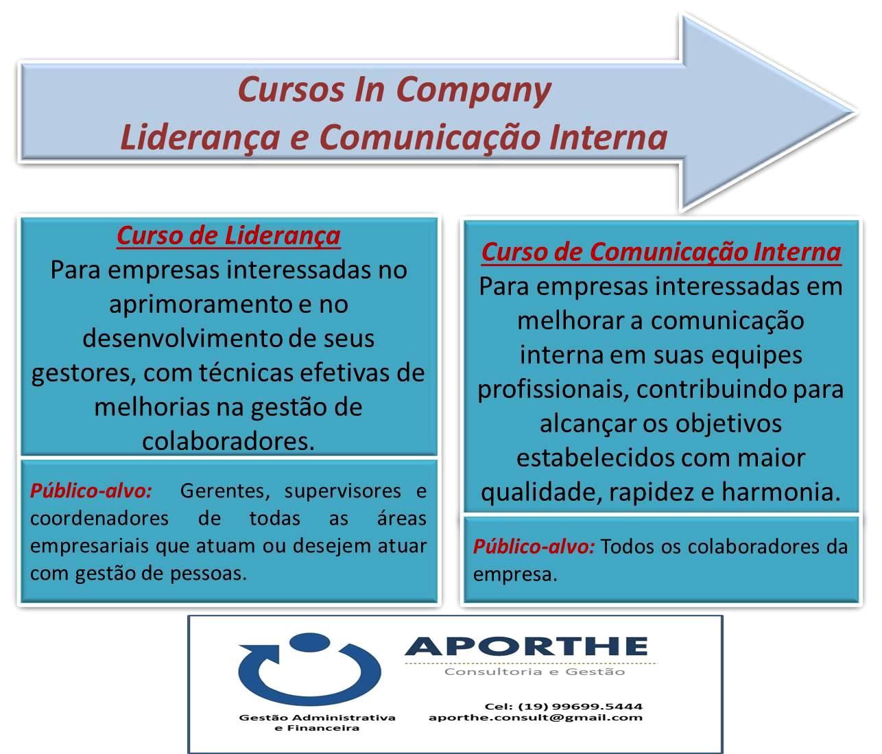 Treinamentos In Company - Liderança e Comunicação Interna