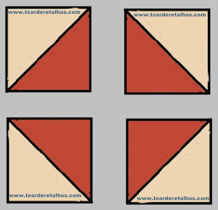 Início do posicionamento das peças de retalhos para a montagem do trabalho em patchwork