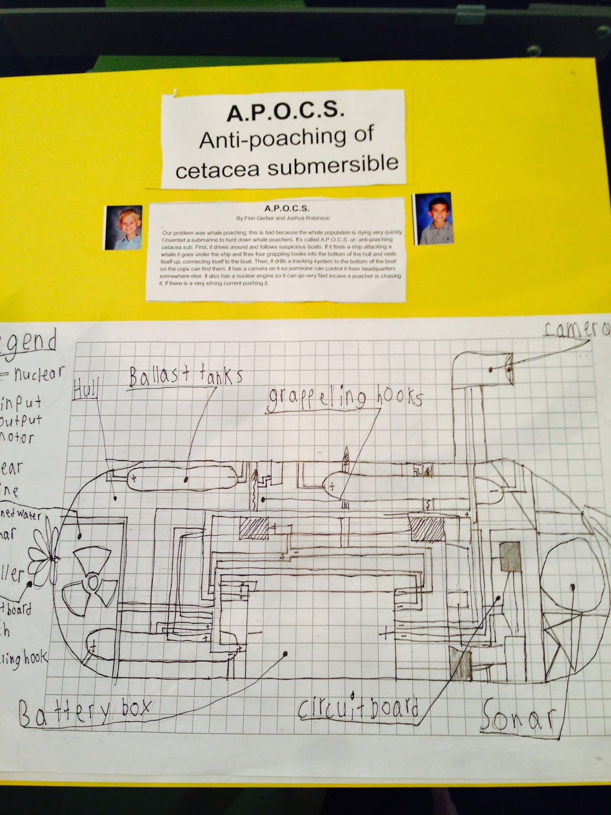 My Life With Boys Finn Finishes 4th Grade Wiring Diagrams Schematic Design