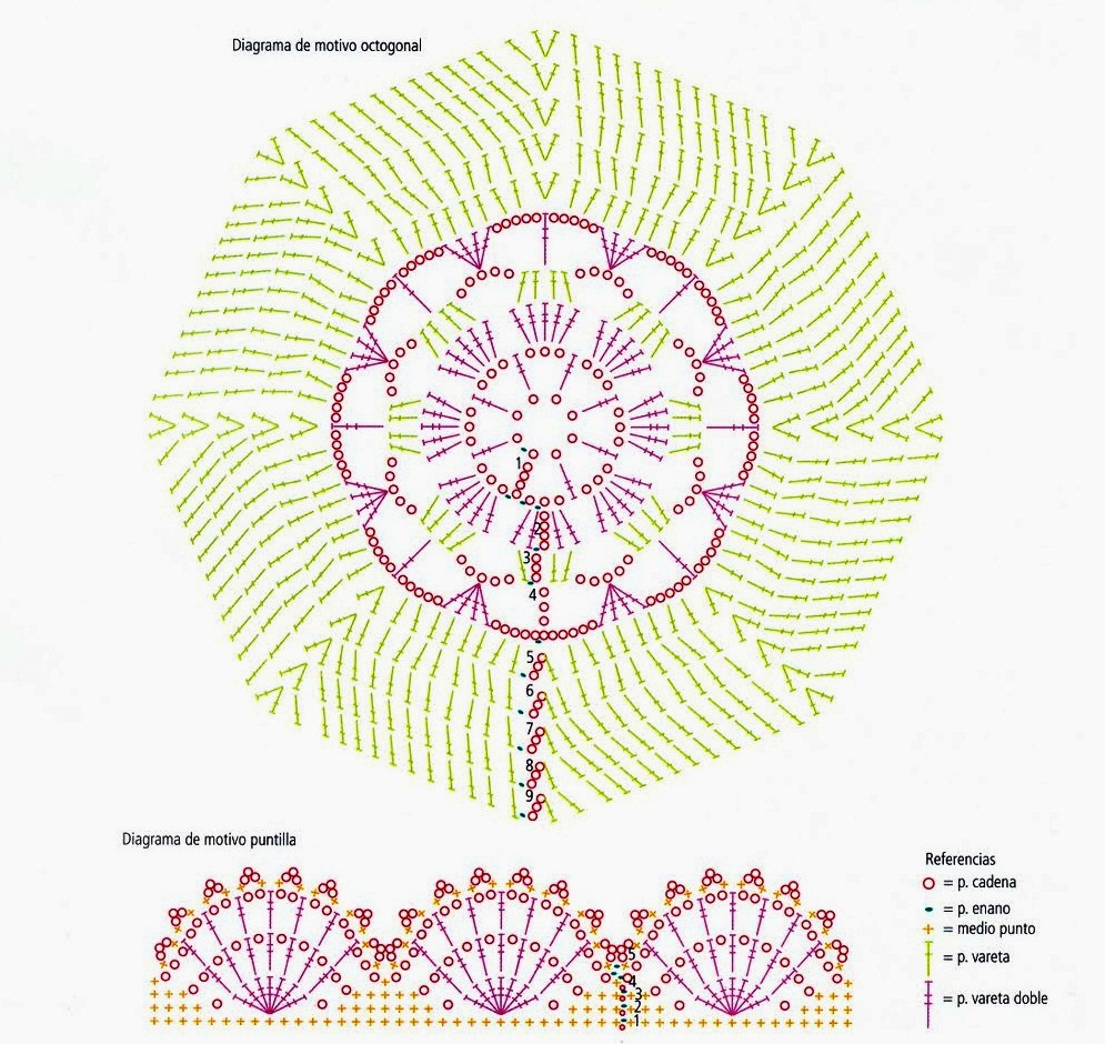 Moldes de chalecos redondos tejidos a crochet - Imagui