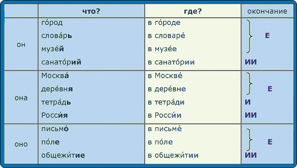 how to say abc in russian