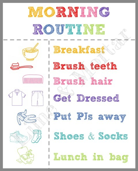 graphic about Morning Routine Printable identified as Lime Mortar: Again Towards College: Early morning Agenda Printable