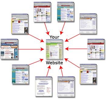 apa itu backlink. seo, apakah, Bagaimana, Bila, guna, kegunaa, macam, mana, Nak, penerangan,