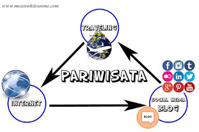 Piramida Pariwisata Indonesia Smartfren 4G LTE Advanced