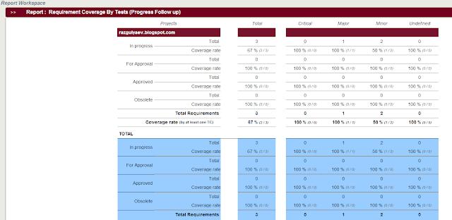 SquashTM test reports