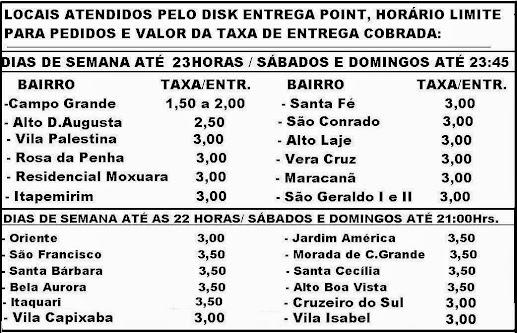 BAIRROS ATENDIDOS DISK ENTREGA