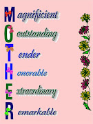 Mother's Day Quotes and Greetings