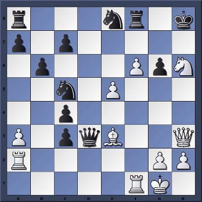 Echecs et Strategie : Les Blancs jouent et matent en 6 coups