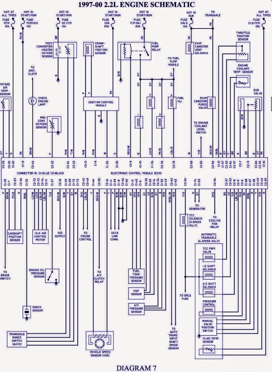 Cavalier Wiring Harness K5 Blazer 240sx Dodge Pcm 97 Abs Diagram Somurichcom On