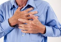 Chest Pain  Treatment