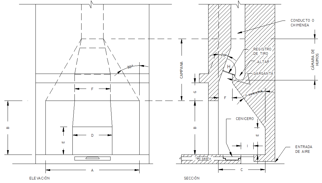 Farusac remoto chimeneas a tiro dise o c lculo y for Chimeneas de obra sin humo