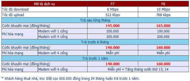Đăng Ký Lắp Đặt Wifi FPT Huyện Long Khánh 1