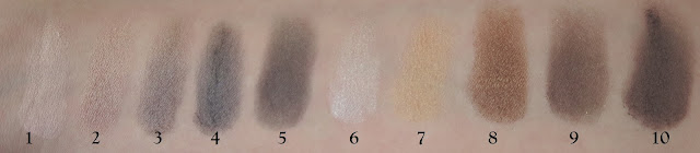 a picture of Annabelle Smokey Nudes Palette (swatch)